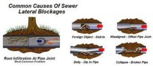 Colorado Springs Drain Cleaning